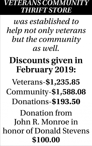 Discounts Given In January 2019