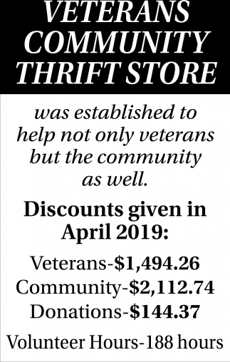 Discounts Given In April 2019