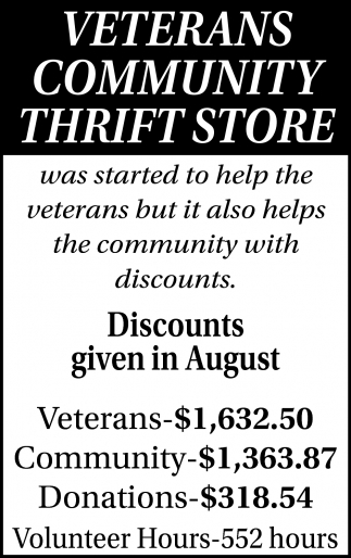Discounts Given In August
