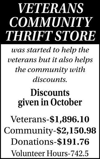 Discounts Given In October
