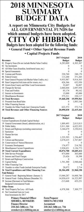 2018 Minnesota Summary Budget Data